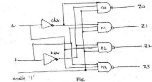 cad for vlsi question paper figure 1